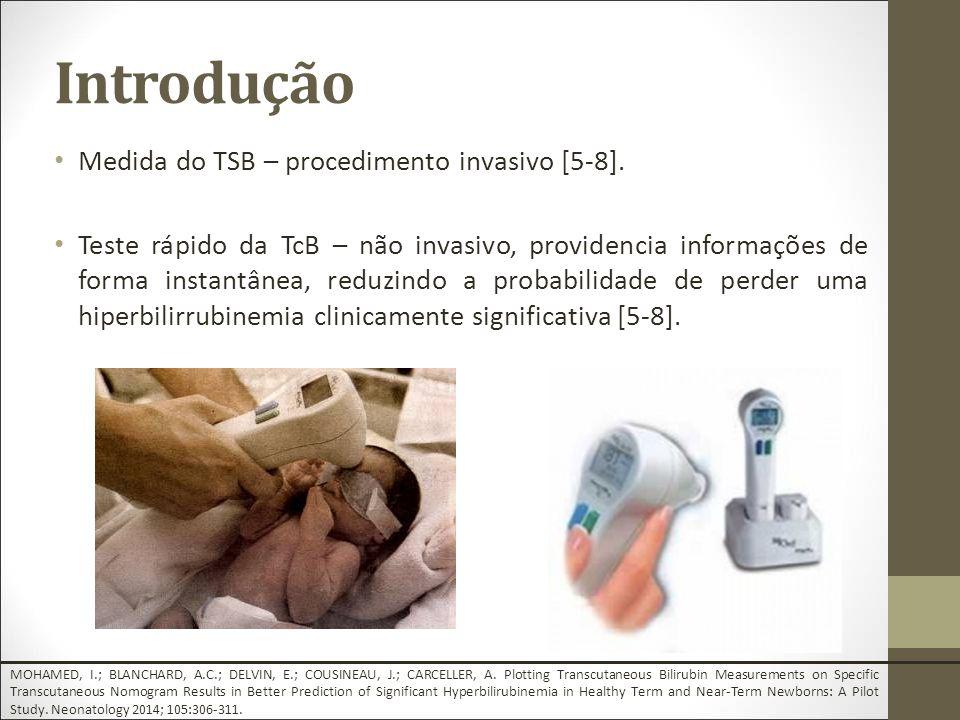 Introdução Medida do TSB – procedimento invasivo [5-8].